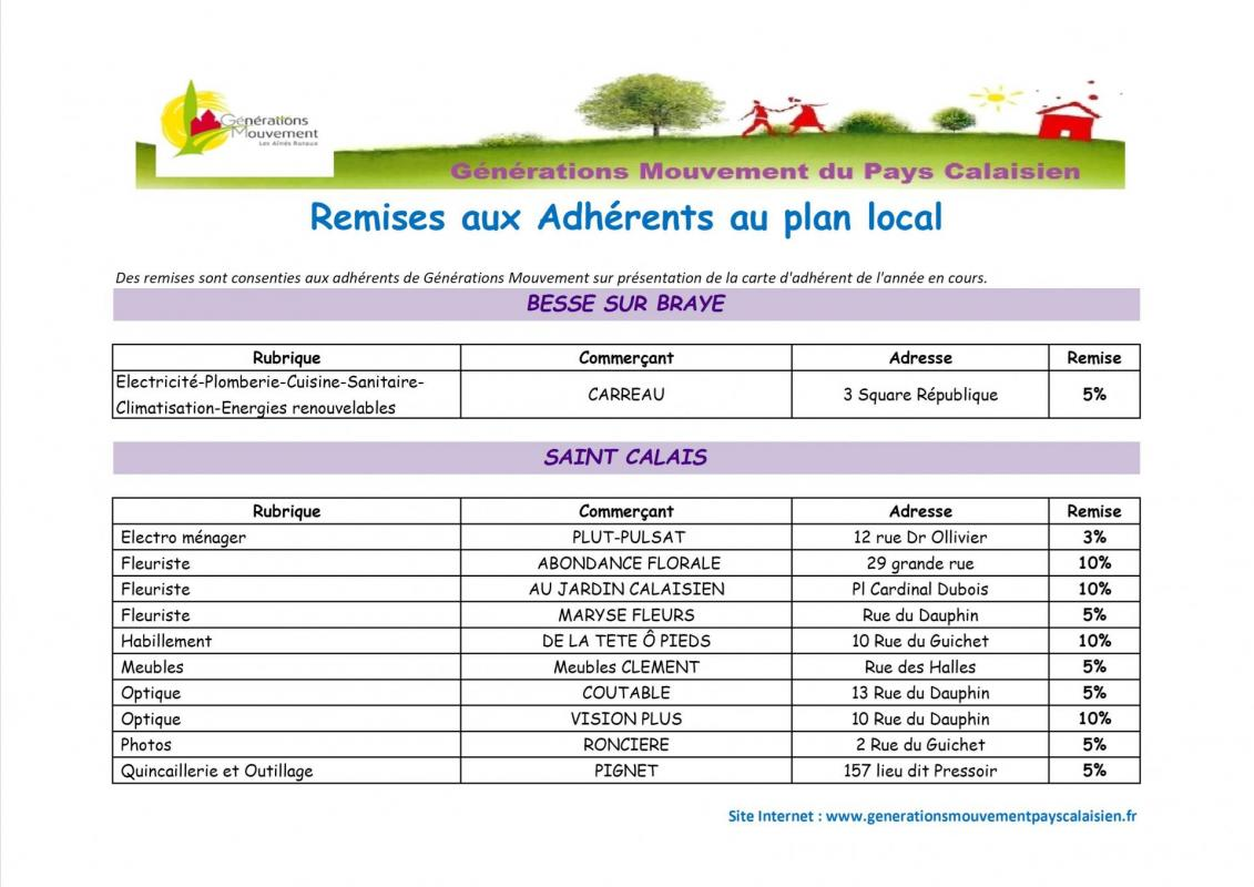 Reductions locales